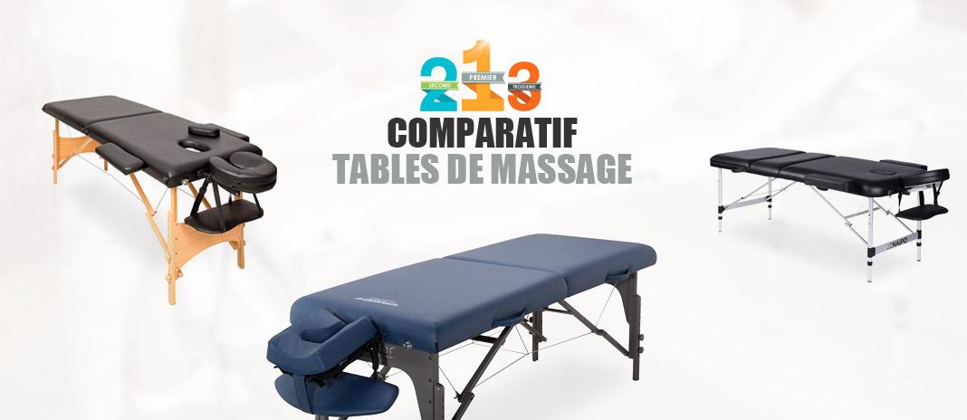 Meilleure Table De Massage Pliante Comparatif Meilleurs Prix 2020
